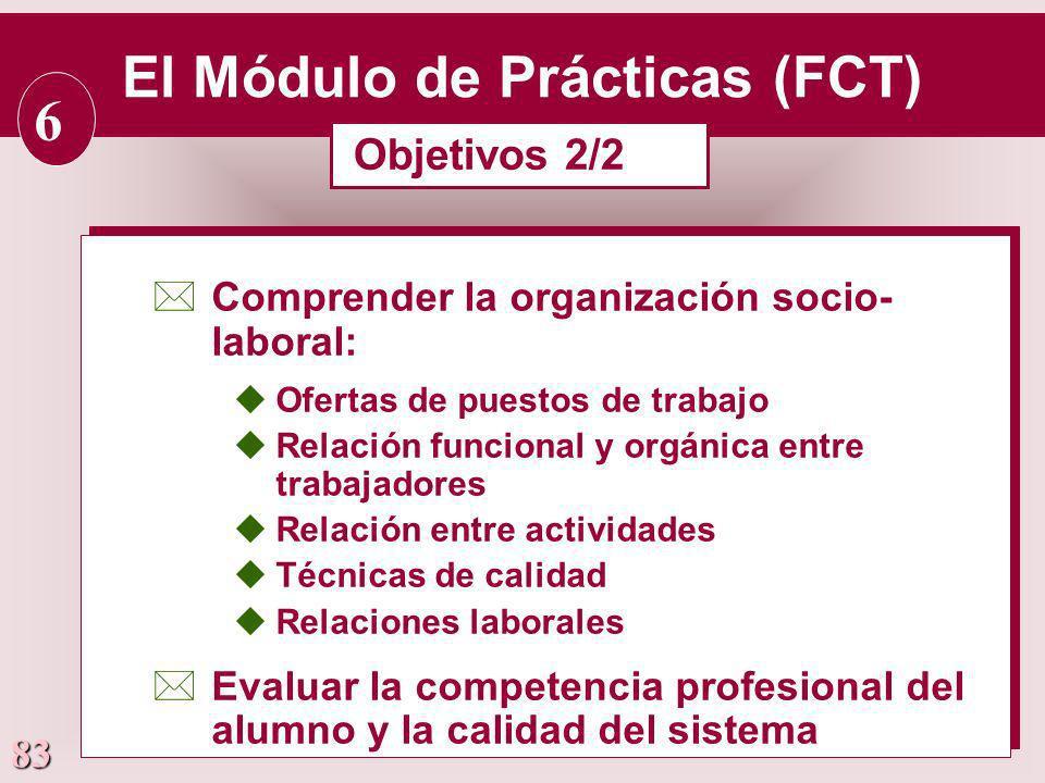 83 *Comprender la organización socio- laboral: uOfertas de puestos de trabajo uRelación funcional y orgánica entre trabajadores uRelación entre activi