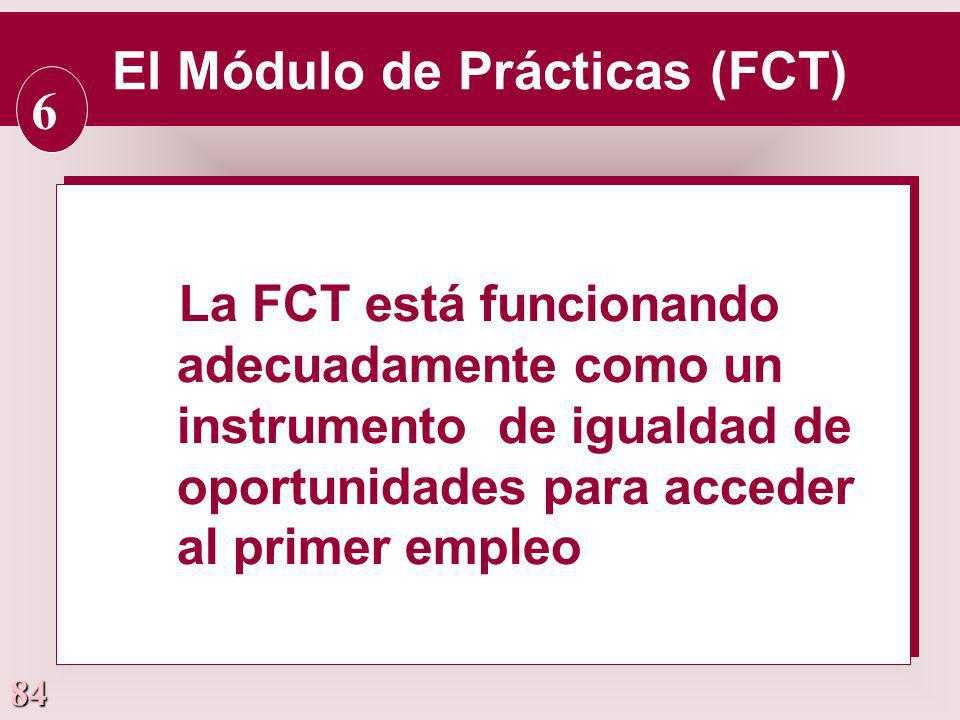 84 *La FCT está funcionando adecuadamente como un instrumento de igualdad de oportunidades para acceder al primer empleo El Módulo de Prácticas (FCT)