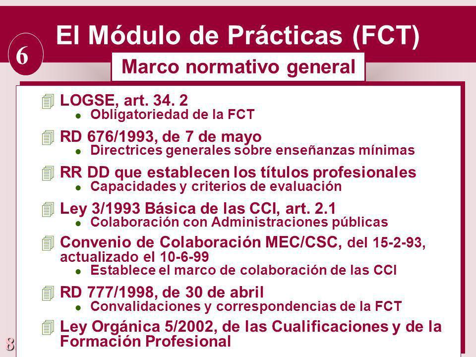 85 4LOGSE, art. 34. 2 l Obligatoriedad de la FCT 4RD 676/1993, de 7 de mayo l Directrices generales sobre enseñanzas mínimas 4RR DD que establecen los