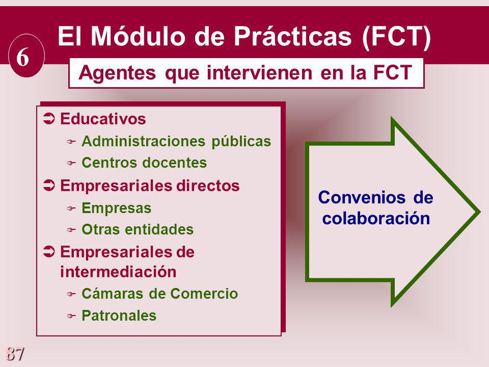 87 ÜEducativos F Administraciones públicas F Centros docentes ÜEmpresariales directos F Empresas F Otras entidades ÜEmpresariales de intermediación F
