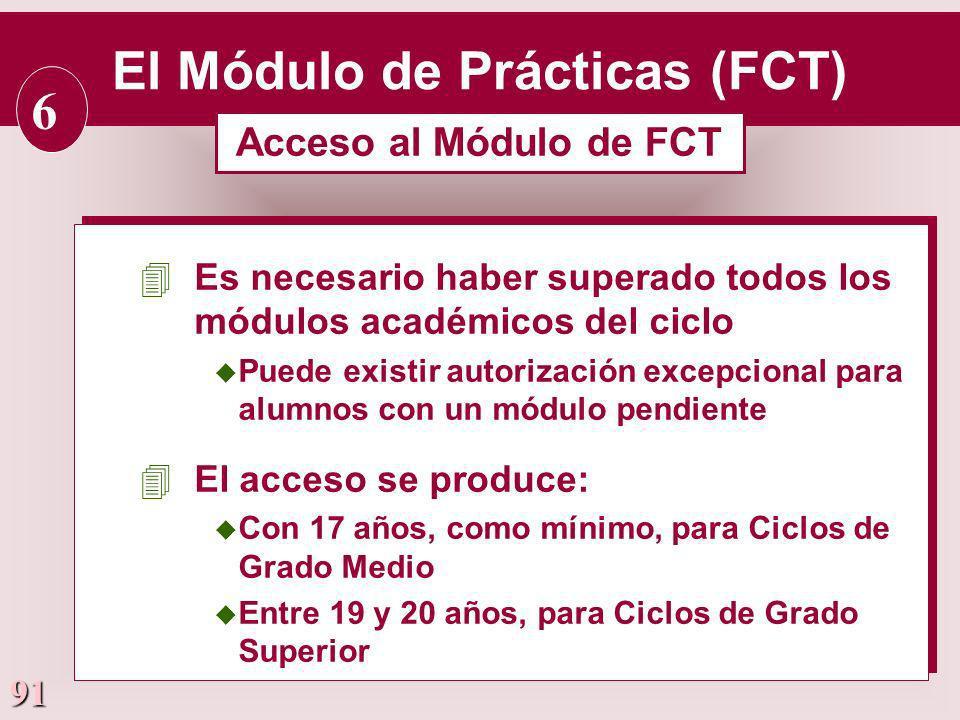 91 4Es necesario haber superado todos los módulos académicos del ciclo u Puede existir autorización excepcional para alumnos con un módulo pendiente 4