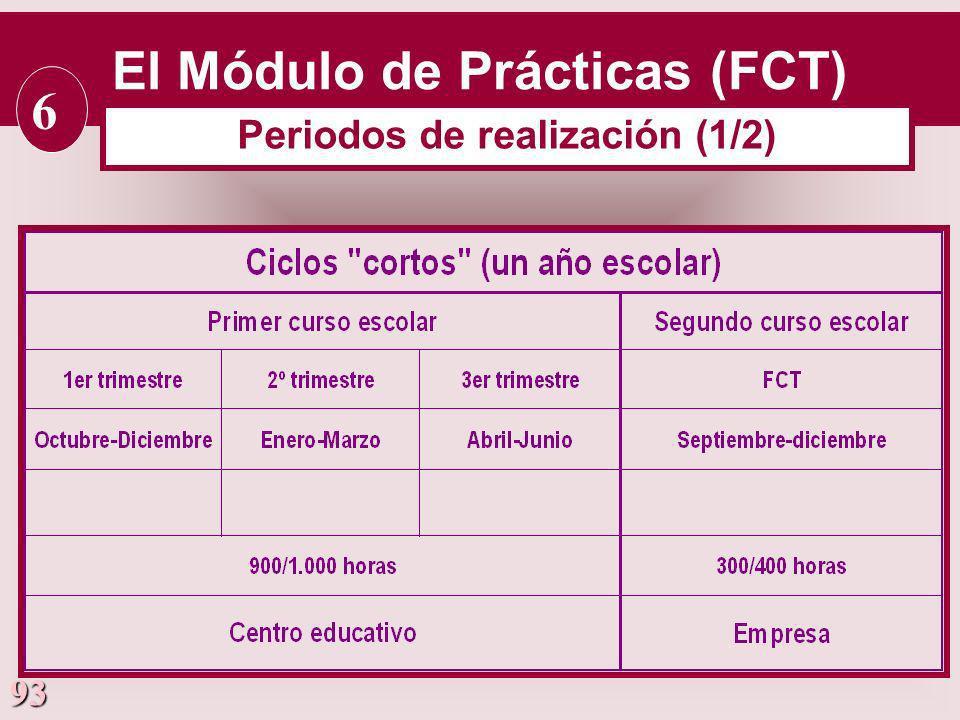 93 El Módulo de Prácticas (FCT) 6 Periodos de realización (1/2)