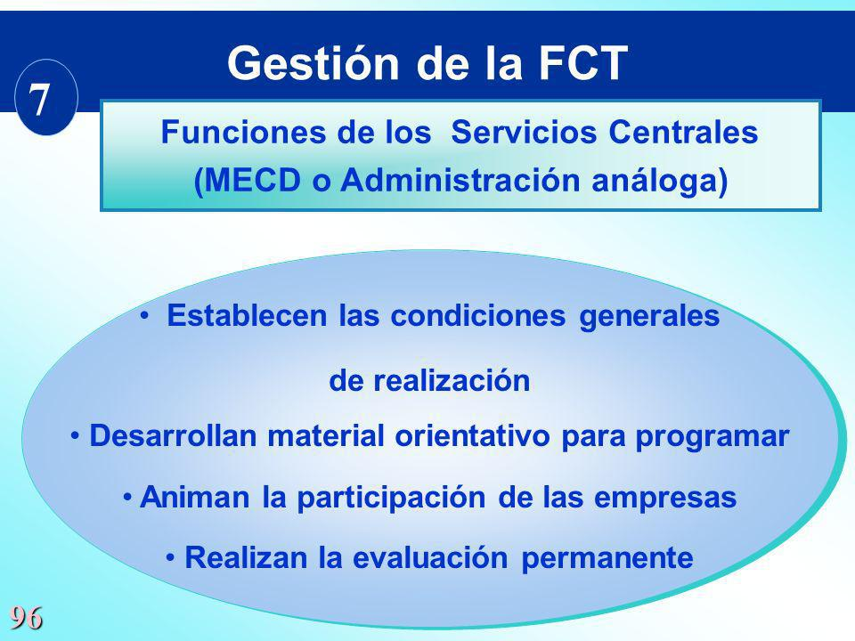 96 Gestión de la FCT Funciones de los Servicios Centrales (MECD o Administración análoga) Establecen las condiciones generales de realización Desarrol