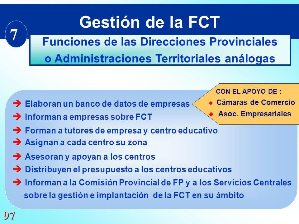 97 Elaboran un banco de datos de empresas Informan a empresas sobre FCT Forman a tutores de empresa y centro educativo Asignan a cada centro su zona A