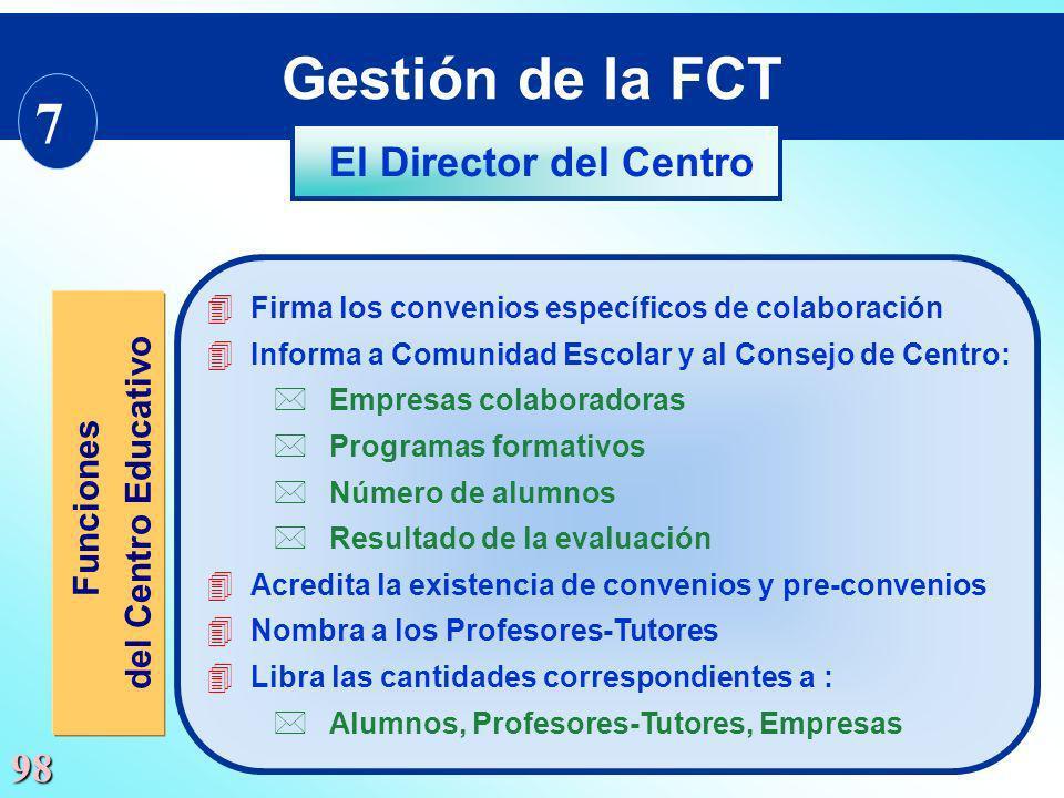 98 4 Firma los convenios específicos de colaboración 4 Informa a Comunidad Escolar y al Consejo de Centro: * Empresas colaboradoras * Programas format