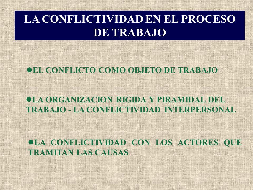 LA CONFLICTIVIDAD EN EL PROCESO DE TRABAJO LA CONFLICTIVIDAD CON LOS ACTORES QUE TRAMITAN LAS CAUSAS EL CONFLICTO COMO OBJETO DE TRABAJO LA ORGANIZACI