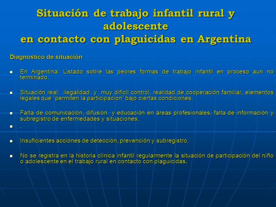 Situación de trabajo rural infantil y adolescente en contacto con plaguicidas en Argentina Para comunicarse: Para comunicarse: Ing Diana Carrero: carrerod@trcnet.com.ar carrerod@trcnet.com.ar Dra.