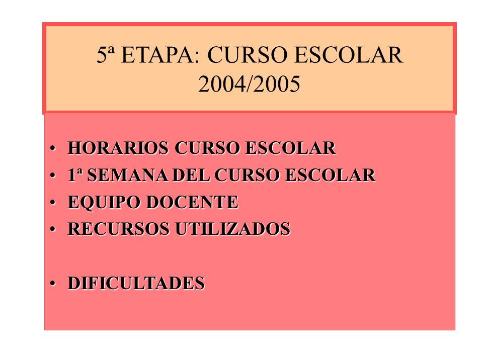 5ª ETAPA: CURSO ESCOLAR 2004/2005 HORARIOS CURSO ESCOLARHORARIOS CURSO ESCOLAR 1ª SEMANA DEL CURSO ESCOLAR1ª SEMANA DEL CURSO ESCOLAR EQUIPO DOCENTEEQUIPO DOCENTE RECURSOS UTILIZADOSRECURSOS UTILIZADOS DIFICULTADESDIFICULTADES