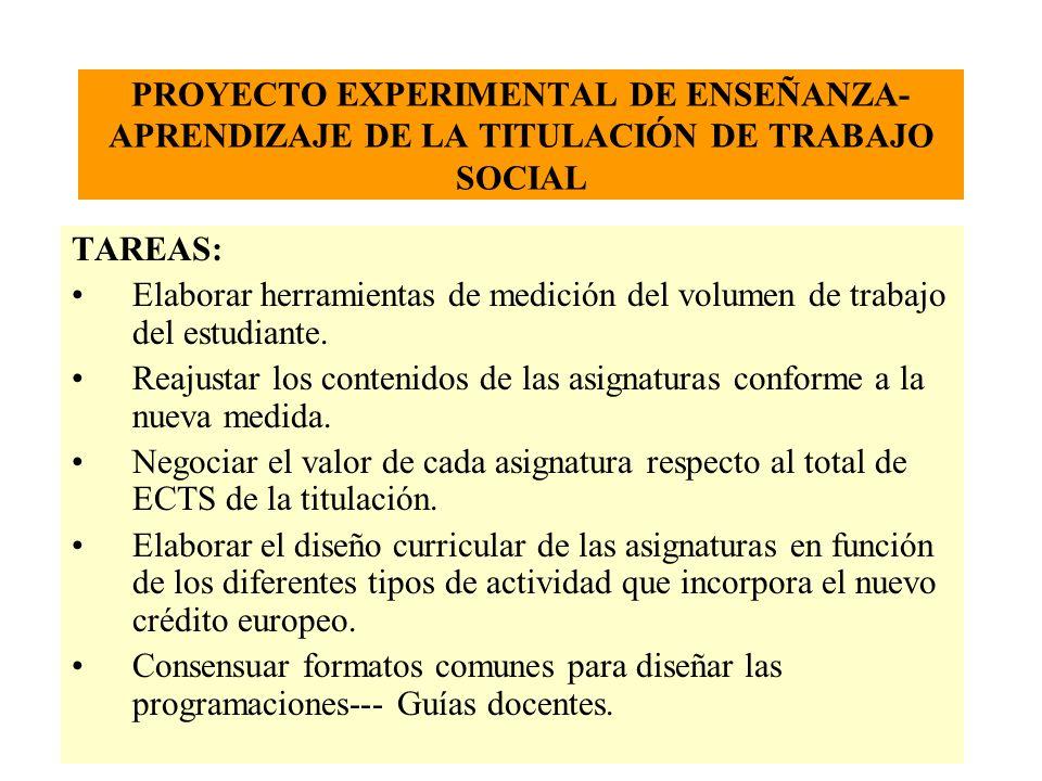 PROYECTO EXPERIMENTAL DE ENSEÑANZA- APRENDIZAJE DE LA TITULACIÓN DE TRABAJO SOCIAL TAREAS: Elaborar herramientas de medición del volumen de trabajo del estudiante.