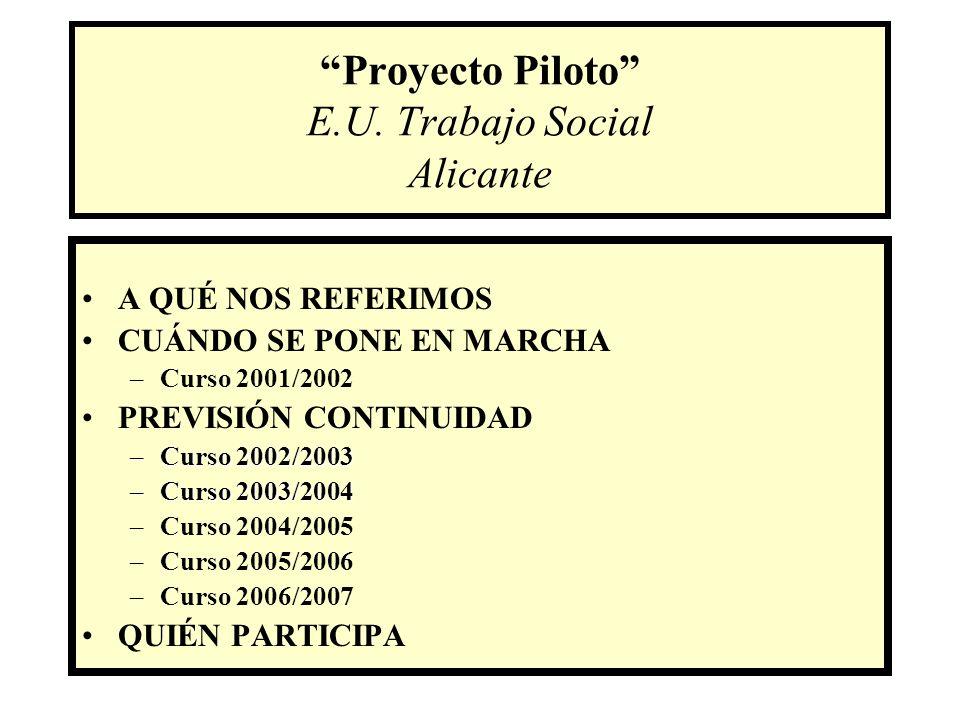 Proyecto Piloto E.U.