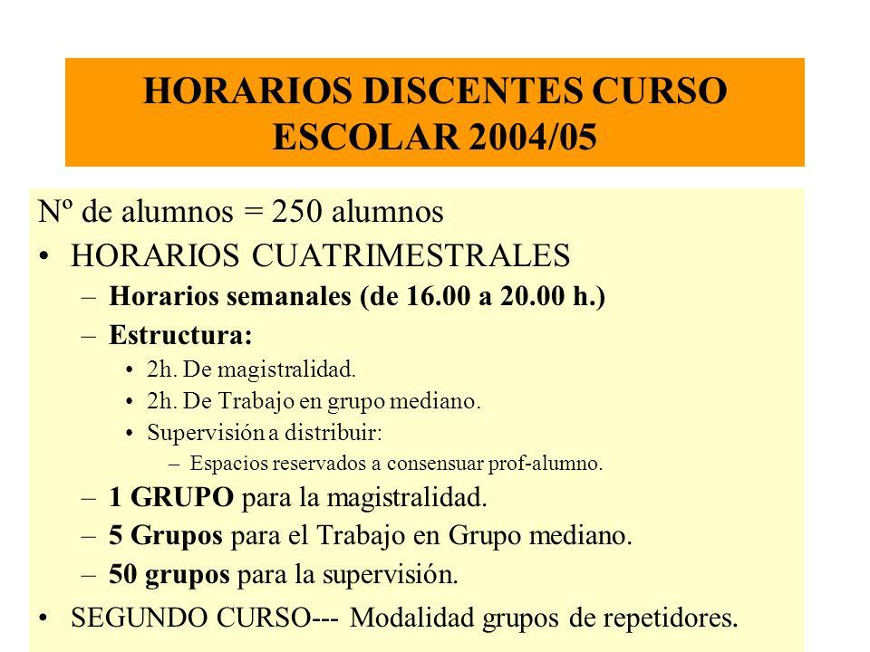HORARIOS DISCENTES CURSO ESCOLAR 2004/05 Nº de alumnos = 250 alumnos HORARIOS CUATRIMESTRALES –Horarios semanales (de 16.00 a 20.00 h.) –Estructura: 2h.