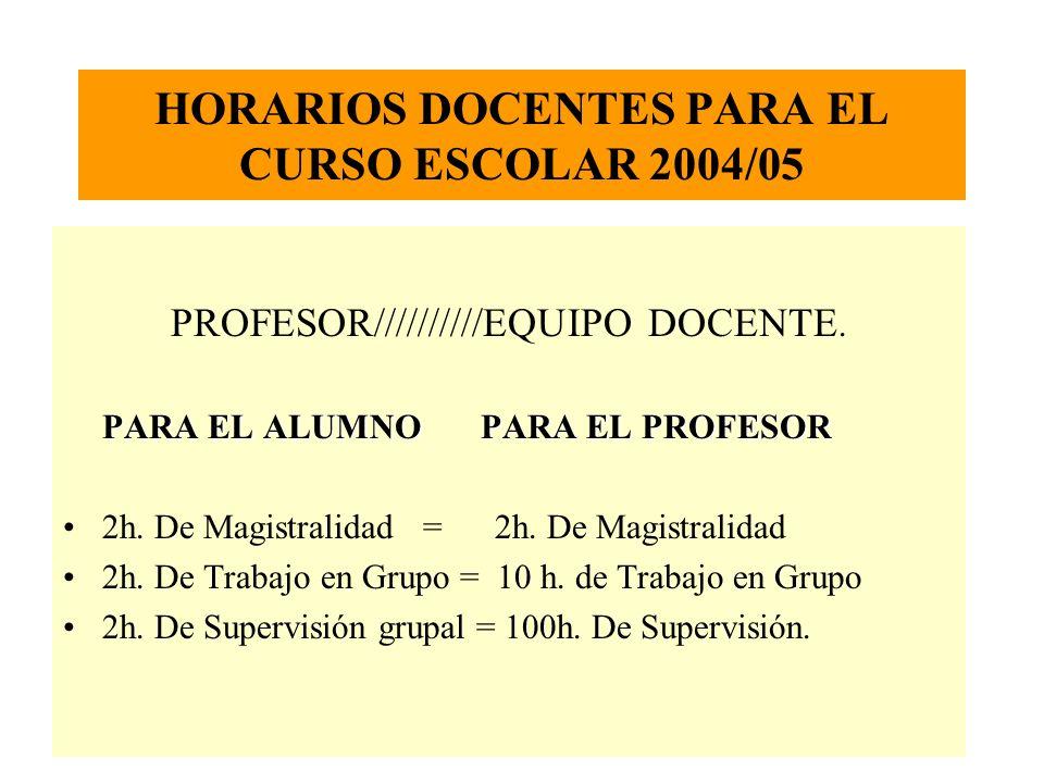 HORARIOS DOCENTES PARA EL CURSO ESCOLAR 2004/05 PROFESOR//////////EQUIPO DOCENTE.