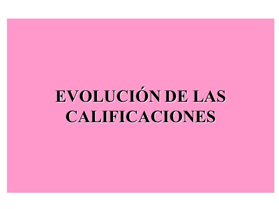 EVOLUCIÓN DE LAS CALIFICACIONES