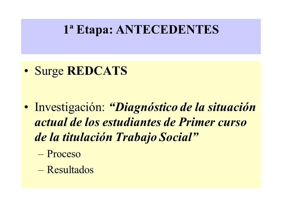 1ª Etapa: ANTECEDENTES Surge REDCATS Investigación: Diagnóstico de la situación actual de los estudiantes de Primer curso de la titulación Trabajo Social –Proceso –Resultados