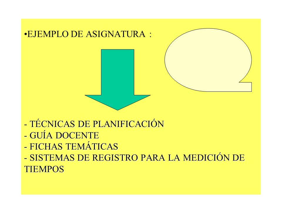 TÉCNICAS DE PLANIFICACIÓN - GUÍA DOCENTE - FICHAS TEMÁTICAS - SISTEMAS DE REGISTRO PARA LA MEDICIÓN DE TIEMPOSEJEMPLO DE ASIGNATURA : - TÉCNICAS DE PLANIFICACIÓN - GUÍA DOCENTE - FICHAS TEMÁTICAS - SISTEMAS DE REGISTRO PARA LA MEDICIÓN DE TIEMPOS