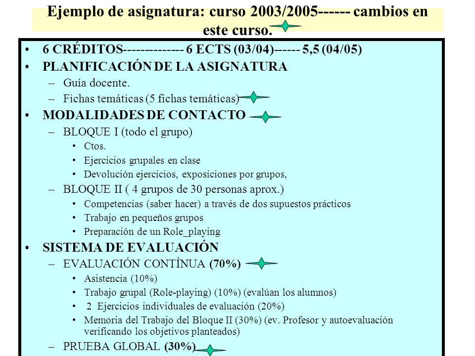 Ejemplo de asignatura: curso 2003/2005------ cambios en este curso.