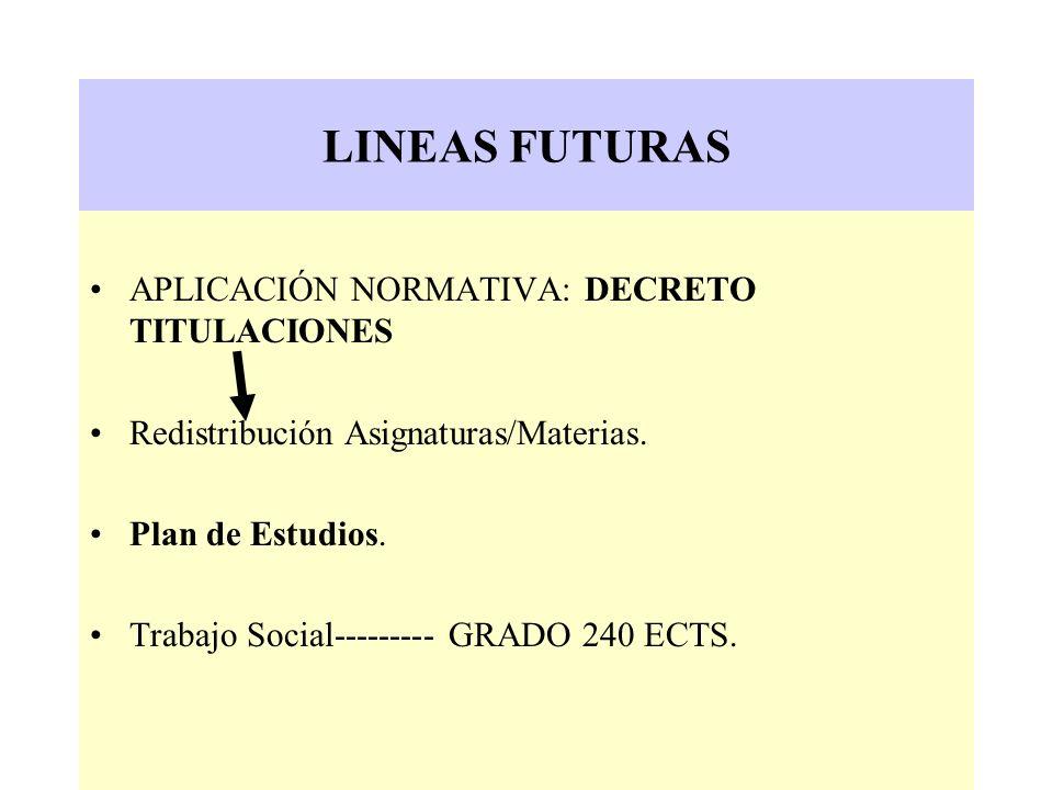 LINEAS FUTURAS APLICACIÓN NORMATIVA: DECRETO TITULACIONES Redistribución Asignaturas/Materias.