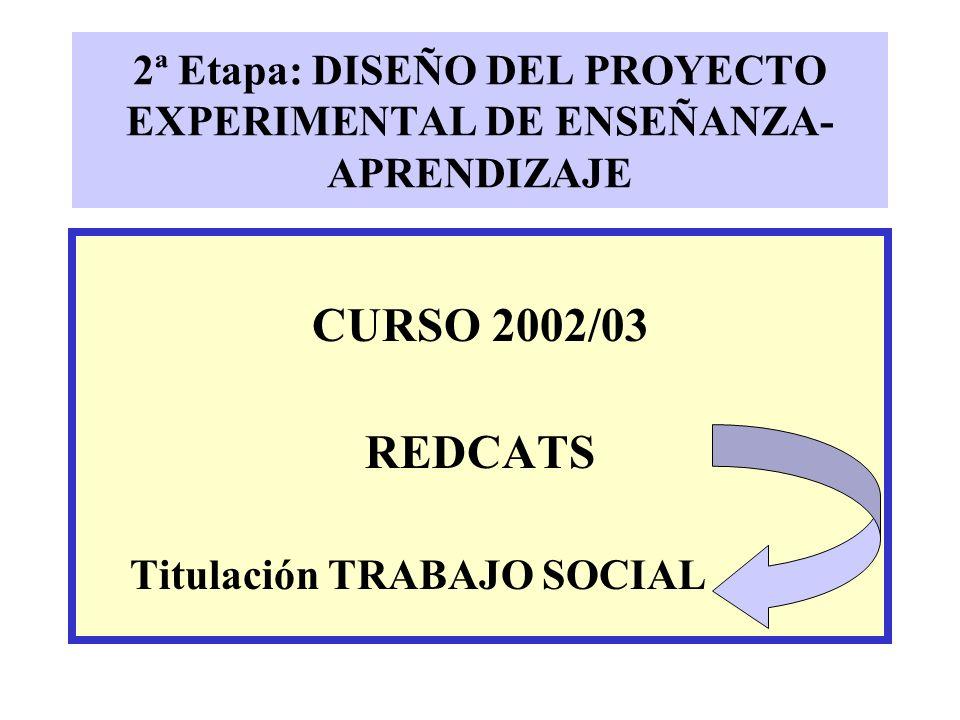 2ª Etapa: DISEÑO DEL PROYECTO EXPERIMENTAL DE ENSEÑANZA- APRENDIZAJE CURSO 2002/03 REDCATS Titulación TRABAJO SOCIAL