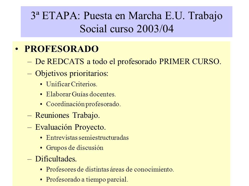 PROFESORADOPROFESORADO –De REDCATS a todo el profesorado PRIMER CURSO.
