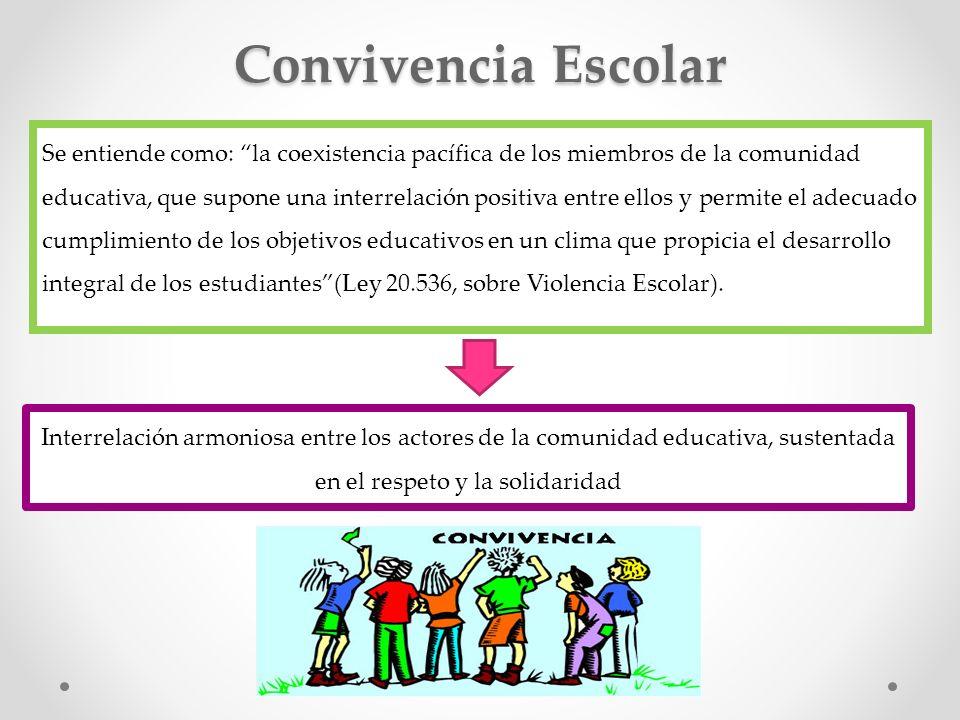 Se entiende como: la coexistencia pacífica de los miembros de la comunidad educativa, que supone una interrelación positiva entre ellos y permite el a