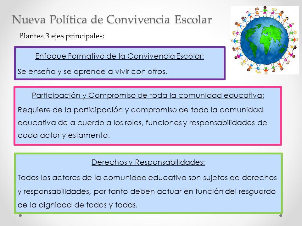 Nueva Política de Convivencia Escolar Enfoque Formativo de la Convivencia Escolar: Se enseña y se aprende a vivir con otros. Plantea 3 ejes principale