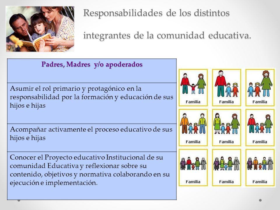 Responsabilidades de los distintos integrantes de la comunidad educativa. Padres, Madres y/o apoderados Asumir el rol primario y protagónico en la res