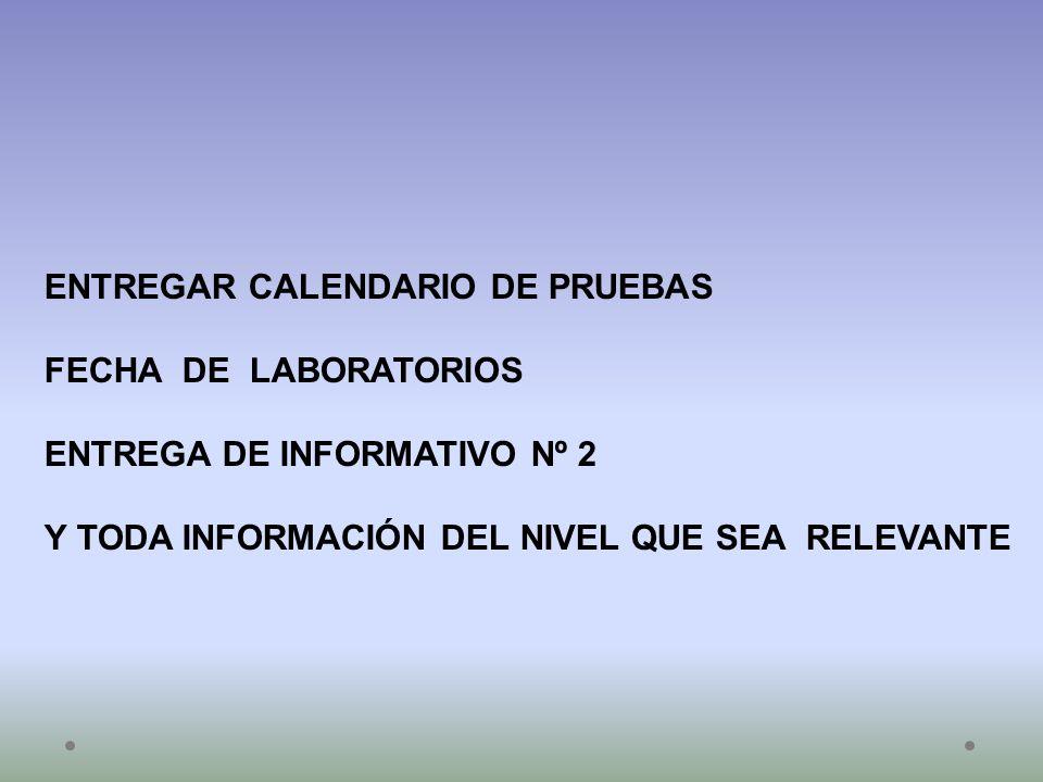 ENTREGAR CALENDARIO DE PRUEBAS FECHA DE LABORATORIOS ENTREGA DE INFORMATIVO Nº 2 Y TODA INFORMACIÓN DEL NIVEL QUE SEA RELEVANTE