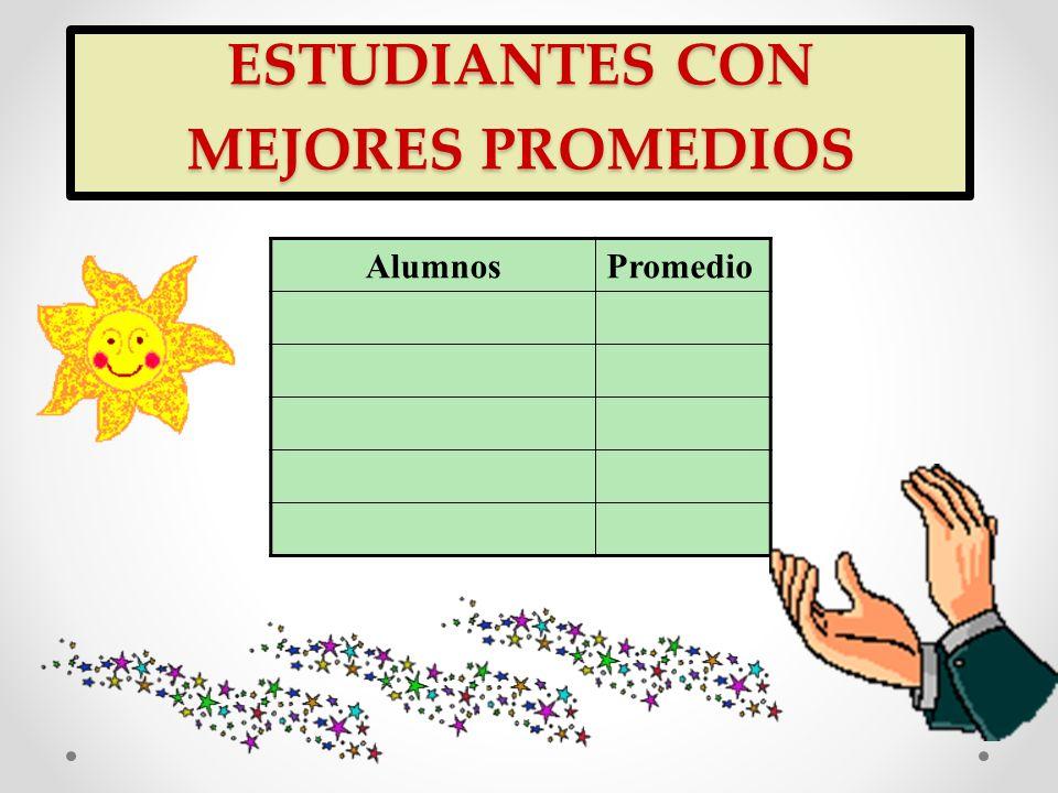 ESTUDIANTES CON MEJORES PROMEDIOS AlumnosPromedio