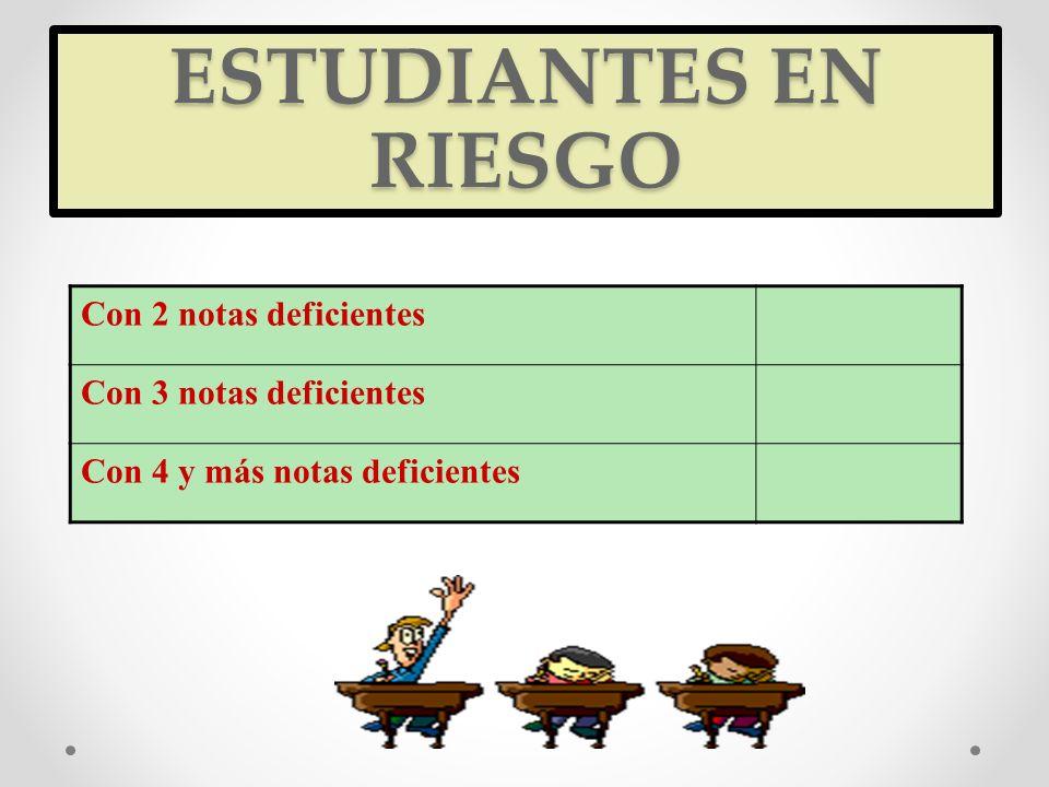 ESTUDIANTES EN RIESGO Con 2 notas deficientes Con 3 notas deficientes Con 4 y más notas deficientes