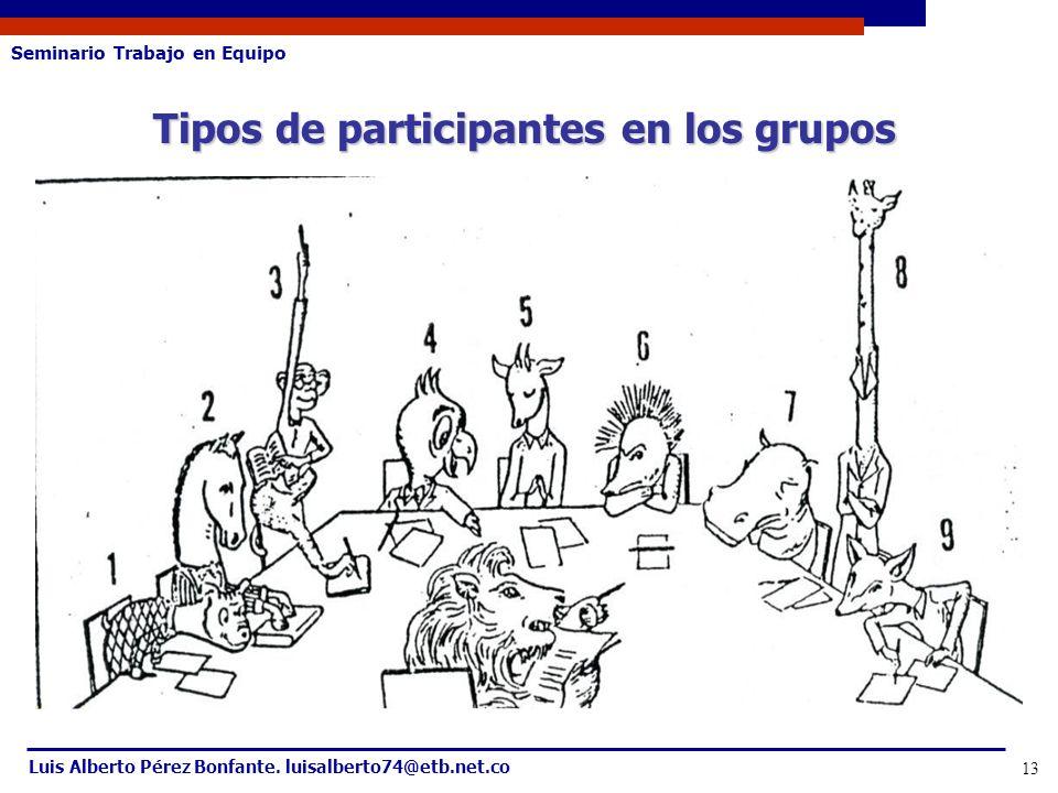 Seminario Trabajo en Equipo Luis Alberto Pérez Bonfante. luisalberto74@etb.net.co 13 Tipos de participantes en los grupos