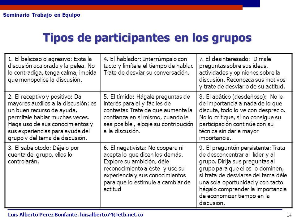 Seminario Trabajo en Equipo Luis Alberto Pérez Bonfante. luisalberto74@etb.net.co 14 1. El belicoso o agresivo: Exita la discusión acalorada y la pele