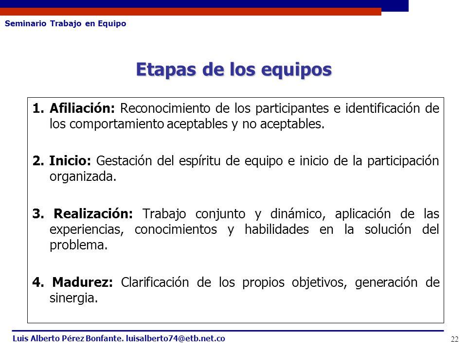 Seminario Trabajo en Equipo Luis Alberto Pérez Bonfante. luisalberto74@etb.net.co 22 1.Afiliación: Reconocimiento de los participantes e identificació
