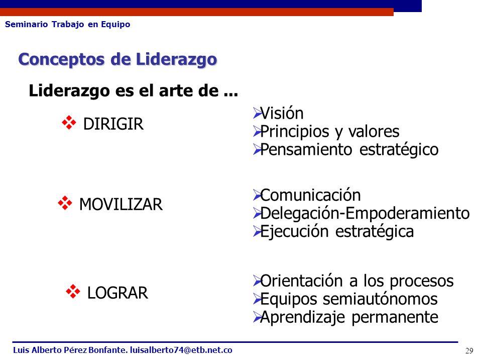 Seminario Trabajo en Equipo Luis Alberto Pérez Bonfante. luisalberto74@etb.net.co 29 Conceptos de Liderazgo Liderazgo es el arte de... DIRIGIR Visión