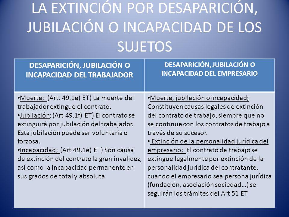 LA EXTINCIÓN POR DESAPARICIÓN, JUBILACIÓN O INCAPACIDAD DE LOS SUJETOS DESAPARICIÓN, JUBILACIÓN O INCAPACIDAD DEL TRABAJADOR DESAPARICIÓN, JUBILACIÓN