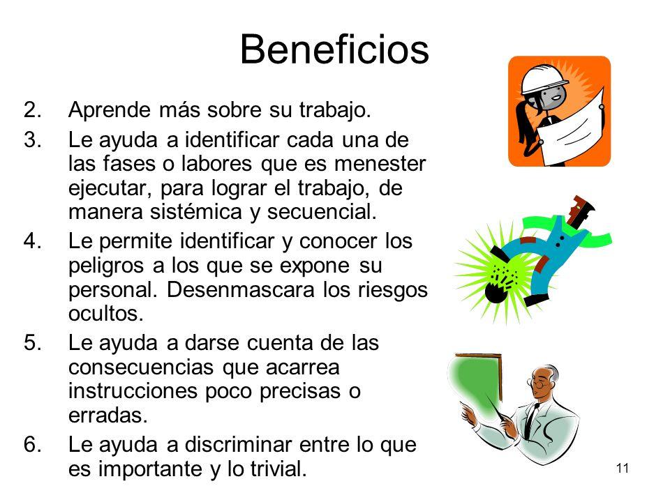 11 Beneficios 2.Aprende más sobre su trabajo. 3.Le ayuda a identificar cada una de las fases o labores que es menester ejecutar, para lograr el trabaj