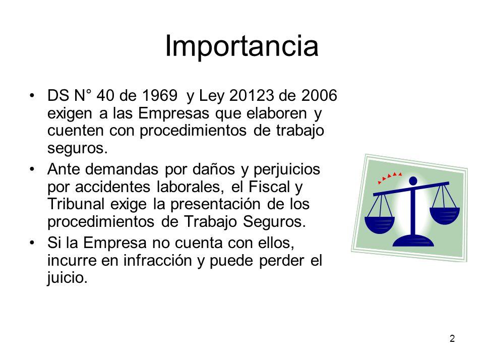 2 Importancia DS N° 40 de 1969 y Ley 20123 de 2006 exigen a las Empresas que elaboren y cuenten con procedimientos de trabajo seguros. Ante demandas p