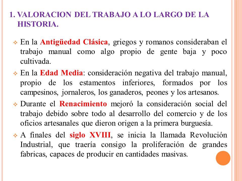 1.VALORACION DEL TRABAJO A LO LARGO DE LA HISTORIA.
