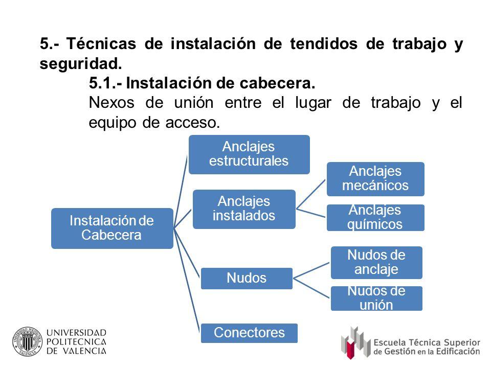 5.- Técnicas de instalación de tendidos de trabajo y seguridad. 5.1.- Instalación de cabecera. Nexos de unión entre el lugar de trabajo y el equipo de