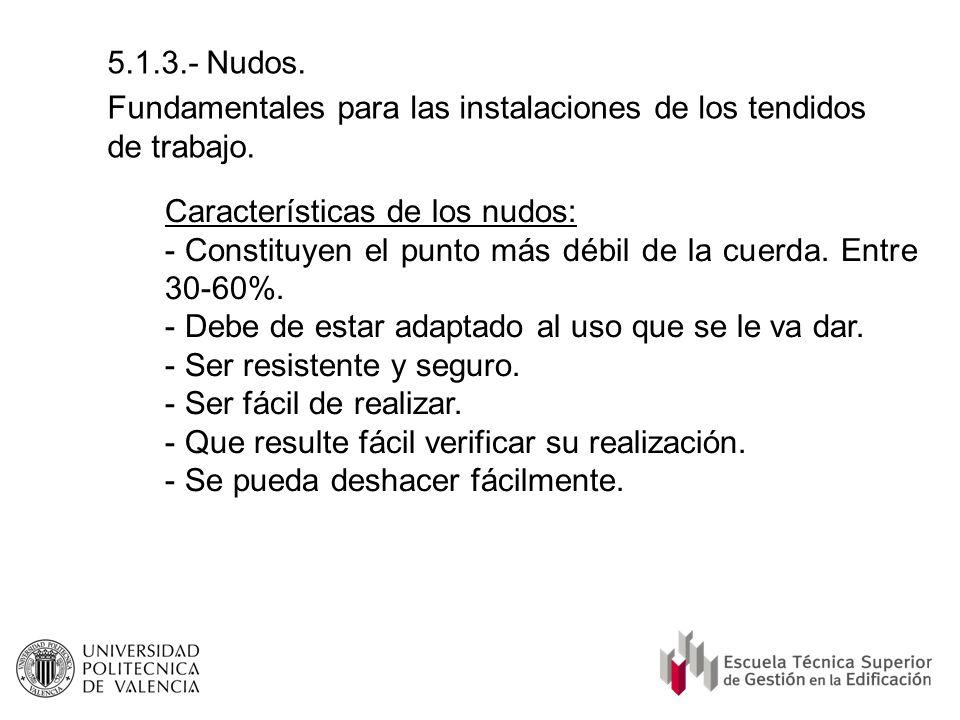5.1.3.- Nudos. Fundamentales para las instalaciones de los tendidos de trabajo. Características de los nudos: - Constituyen el punto más débil de la c