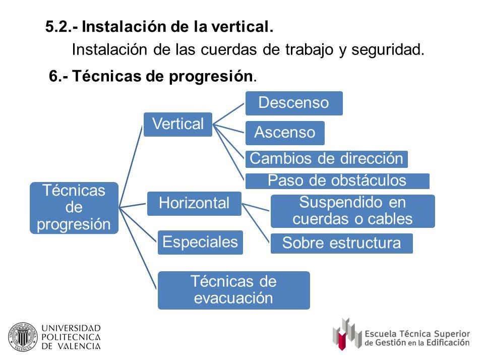 5.2.- Instalación de la vertical. Instalación de las cuerdas de trabajo y seguridad. 6.- Técnicas de progresión. Técnicas de progresión VerticalDescen