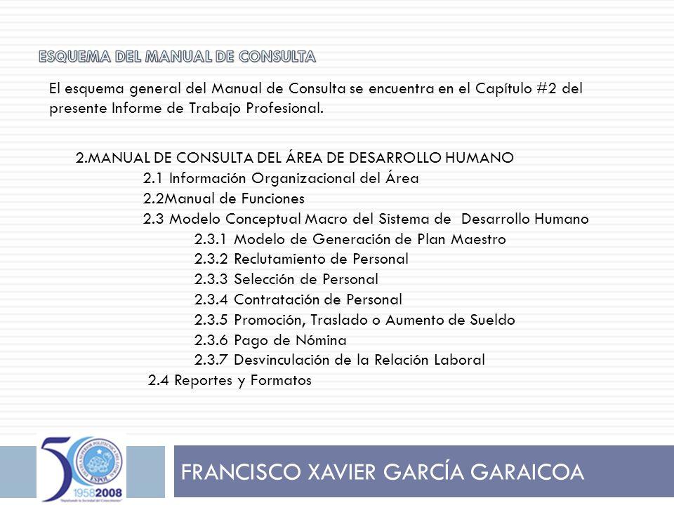 FRANCISCO XAVIER GARCÍA GARAICOA 2.MANUAL DE CONSULTA DEL ÁREA DE DESARROLLO HUMANO 2.1 Información Organizacional del Área 2.2Manual de Funciones 2.3