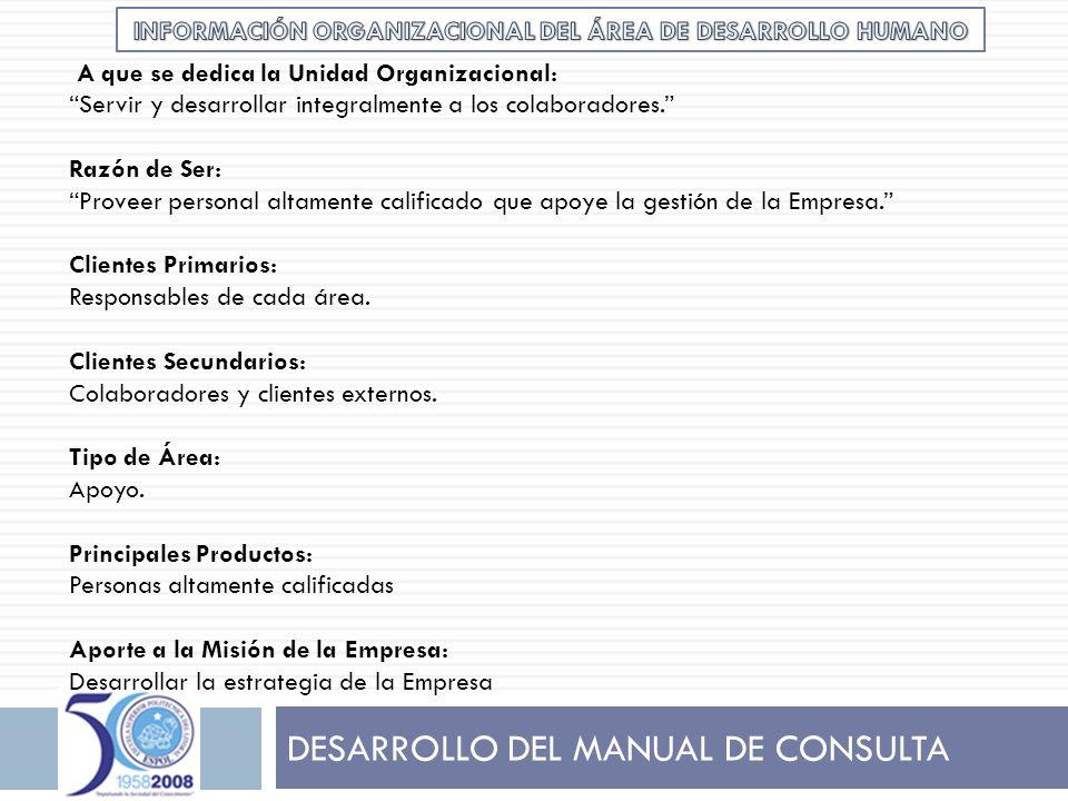 DESARROLLO DEL MANUAL DE CONSULTA A que se dedica la Unidad Organizacional: Servir y desarrollar integralmente a los colaboradores. Razón de Ser: Prov
