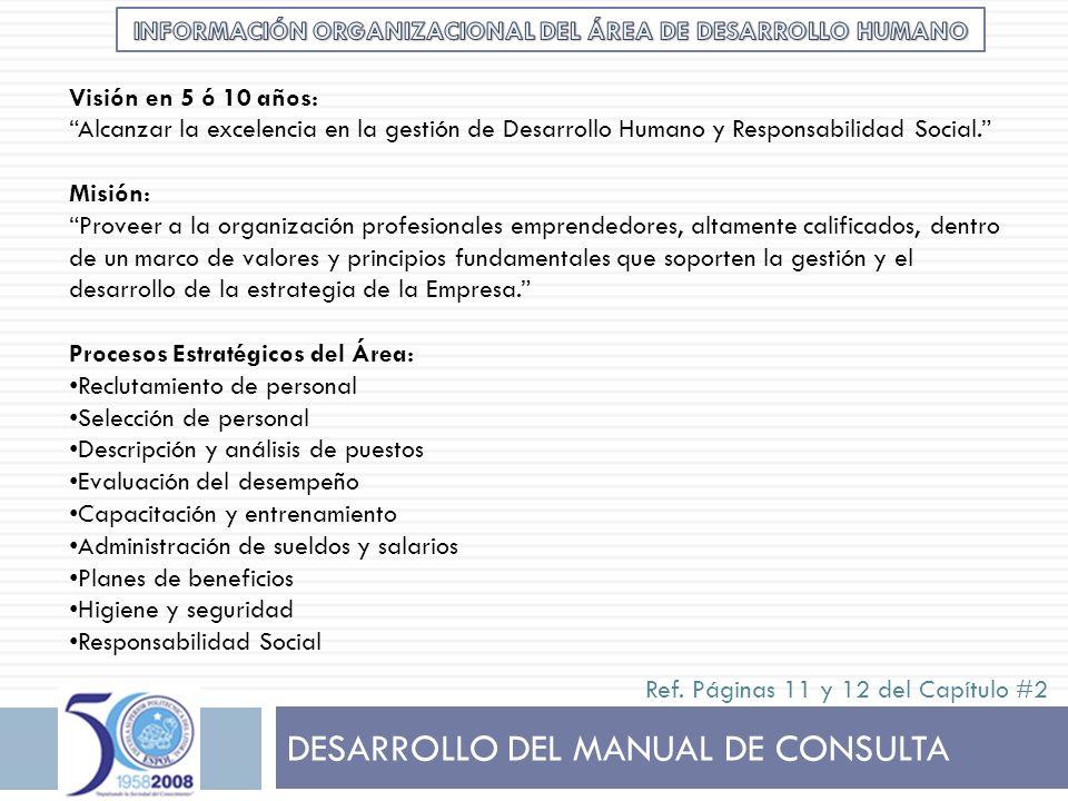 DESARROLLO DEL MANUAL DE CONSULTA Visión en 5 ó 10 años: Alcanzar la excelencia en la gestión de Desarrollo Humano y Responsabilidad Social. Misión: P