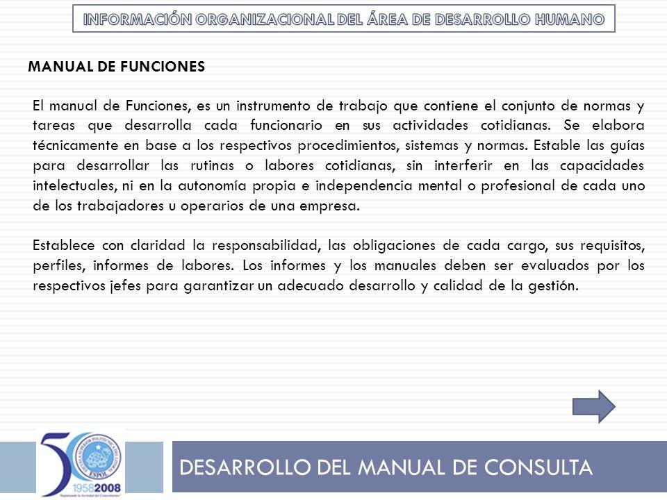 DESARROLLO DEL MANUAL DE CONSULTA MANUAL DE FUNCIONES El manual de Funciones, es un instrumento de trabajo que contiene el conjunto de normas y tareas