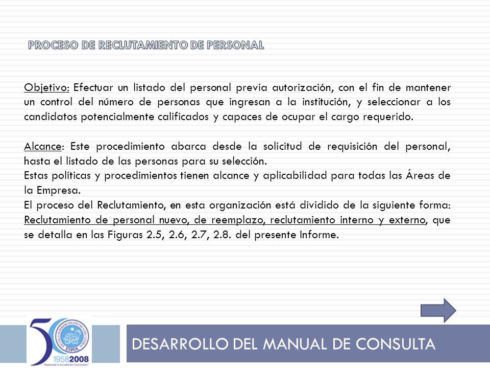 DESARROLLO DEL MANUAL DE CONSULTA Objetivo: Efectuar un listado del personal previa autorización, con el fin de mantener un control del número de pers