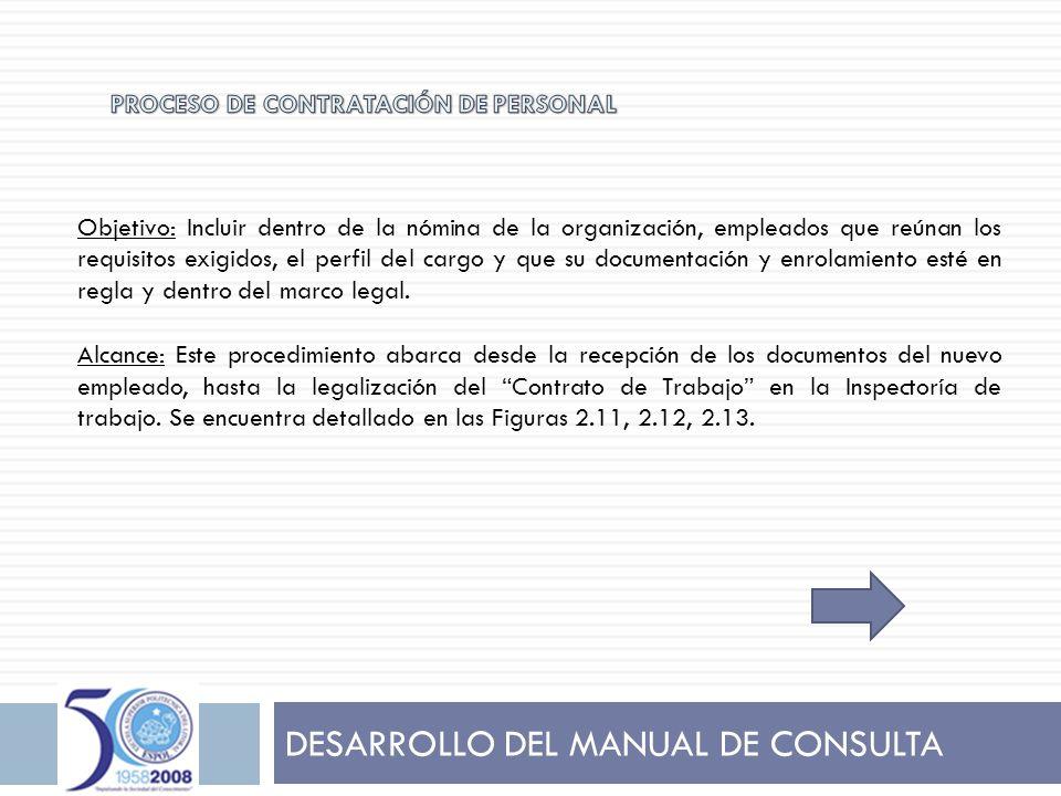DESARROLLO DEL MANUAL DE CONSULTA Objetivo: Incluir dentro de la nómina de la organización, empleados que reúnan los requisitos exigidos, el perfil de