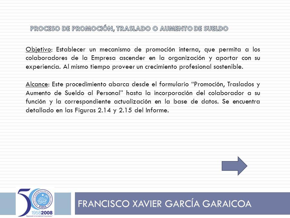 FRANCISCO XAVIER GARCÍA GARAICOA Objetivo: Establecer un mecanismo de promoción interna, que permita a los colaboradores de la Empresa ascender en la