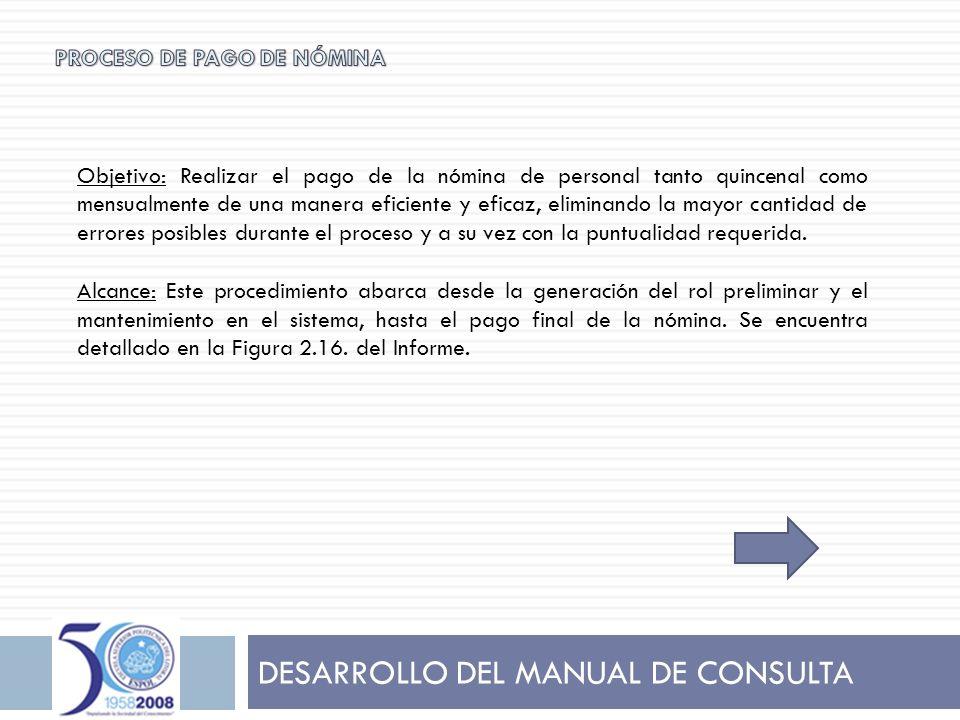 DESARROLLO DEL MANUAL DE CONSULTA Objetivo: Realizar el pago de la nómina de personal tanto quincenal como mensualmente de una manera eficiente y efic