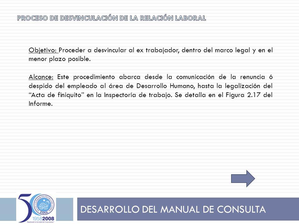 DESARROLLO DEL MANUAL DE CONSULTA Objetivo: Proceder a desvincular al ex trabajador, dentro del marco legal y en el menor plazo posible. Alcance: Este
