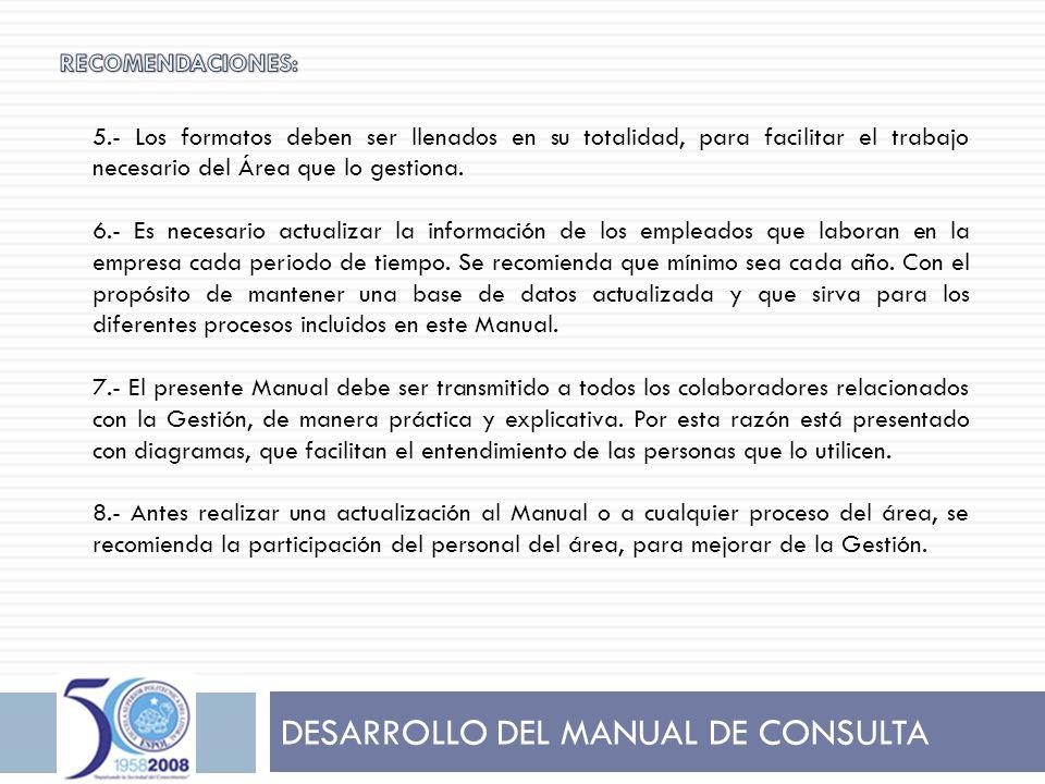 DESARROLLO DEL MANUAL DE CONSULTA 5.- Los formatos deben ser llenados en su totalidad, para facilitar el trabajo necesario del Área que lo gestiona. 6